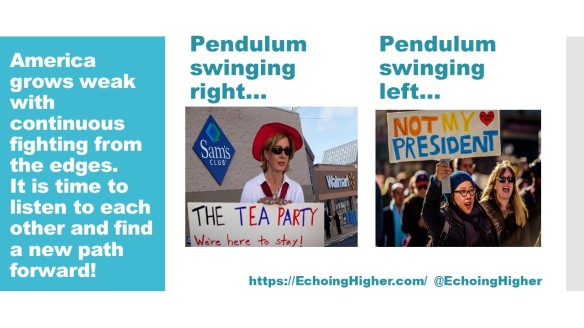 Tea party and resistance comparison